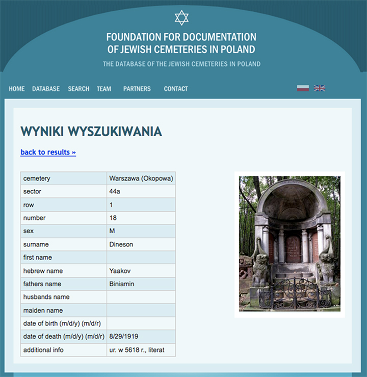Dineson's Cemetery Information from FFDOJCIP