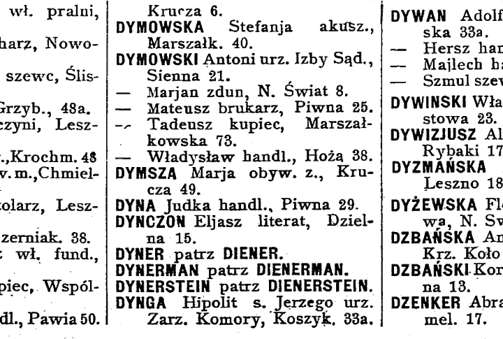 Dynczon Listing in 1905 Warsaw Directory