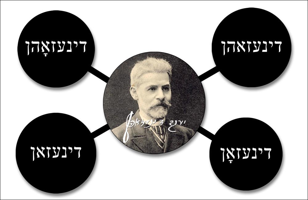 Dinezon's Name in Yiddish